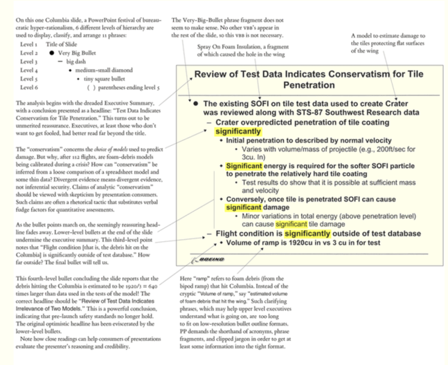 Screengrab of Tufte's analysis of NASA PowerPoint slide. Detail is hard to read but it clearly shows lines pointing to the bullet point hierachy and multiple and prominent use of 'significantly'