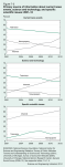 Primary source of information science news 2001-2012