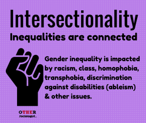 Intersectionality: Inequalities are connected. Gender inequality is impacted by racism, class, homophobia, transphobia, discrimination against disabilities (ableism) and other issues.