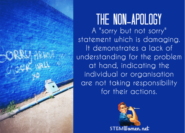 The non-apology. A 'sorry but not sorry' statement which is damaging. It demonstrates a lack of understanding for the problem at hand, indicating the individual or organisation are not taking responsibility for their actions