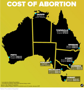 Map of Australia showing state costs of medical and surgical abortions
